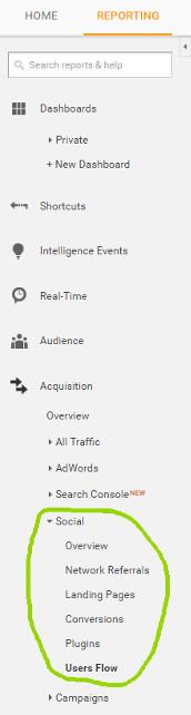 Google Analytics Introduction