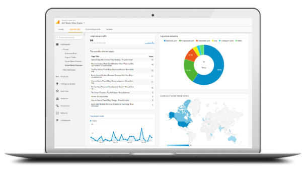 google analytics introduction-dashboard